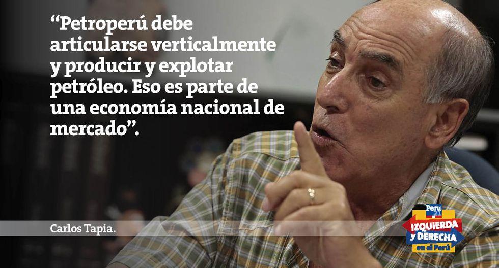 Carlos Tapia 10 Frases Sobre La Economía Y Política Peruana