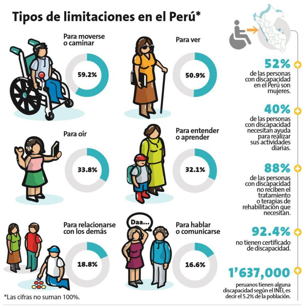 Salud.21: La discapacidad visual sí se puede prevenir