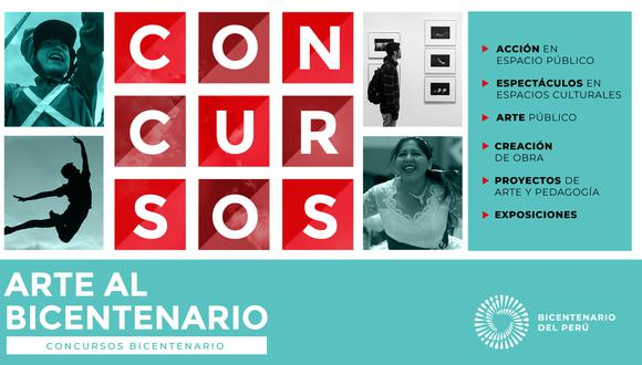 Arte al Bicentenario: concurso busca promover la creación de obras y proyectos artísticos (Foto difusión)