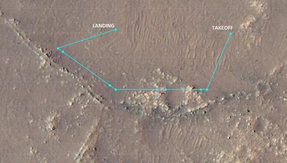 Según informó la NASA, la operación se desarrolló sobre un área llamada 'Raised Ridges' en el cráter Jezero de Marte. (NASA / Europa Press)