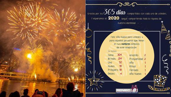 A pocas horas de finalizar el 2019, el Reniec compartió una lista con los nombres inspirados en Año Nuevo. (Foto composición)