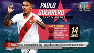Copa América 2021: Paolo Guerrero no podrá romper récord de goleador histórico