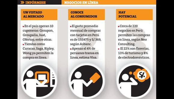 Se debe explicar en una sección especial cuáles son las condiciones y forma de pago. (Perú21)