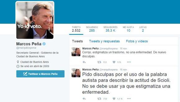 Marcos Peña fue el autor del exabrupto. (Twitter)