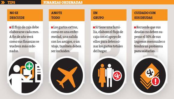 Ten un control de los ingresos y gastos que se realizan cada mes. (Perú21)