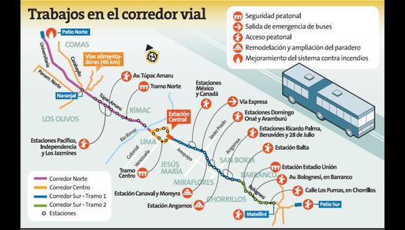 Fuente: Perú21.