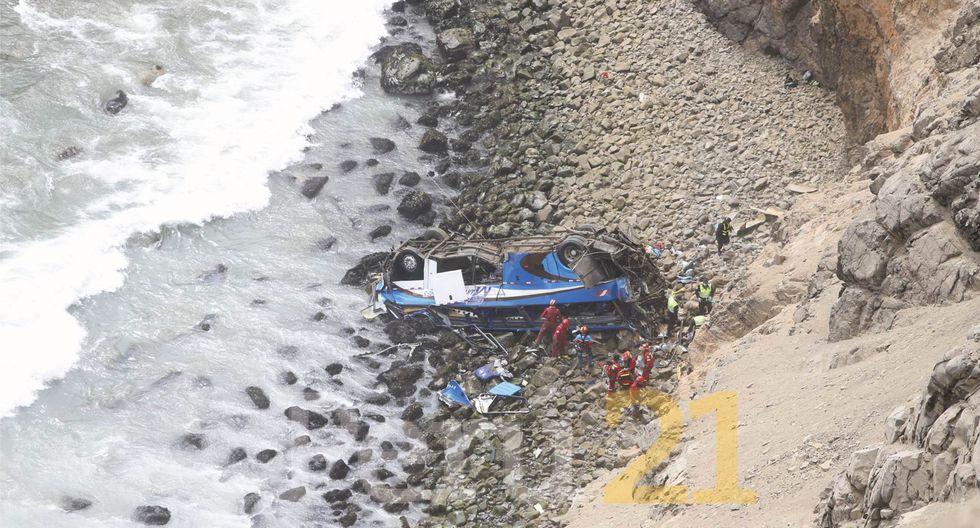 Un bus de transportes de la empresa San Martín se desbarrancó en un abismo de Pasamayo, en la zona conocida como la Curva del Diablo. El omnibús llevaba unos 40 pasajeros y al menos 25 de estos habrían fallecido.