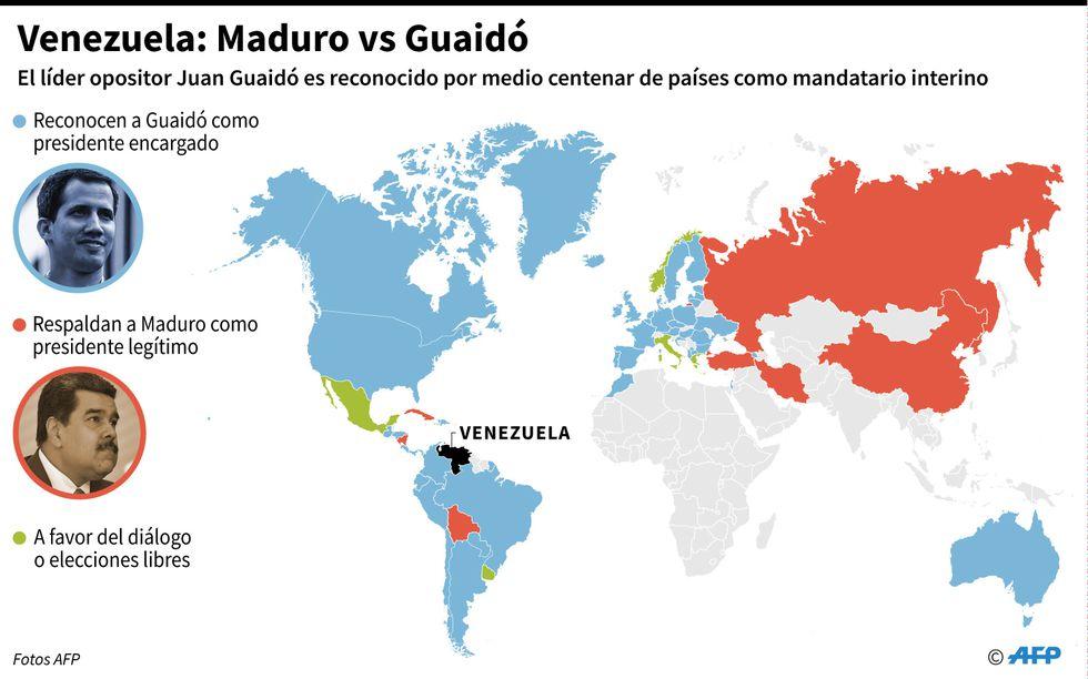 Crisis en Venezuela: Una gráfica que resume el apoyo de los países hacia Nicolás Maduro y Juan Guaidó respectivamente   Venezuela Hoy. (AFP).