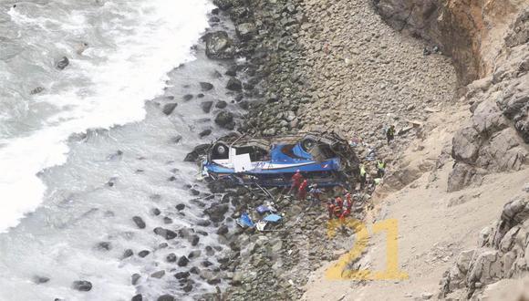 El 2018 inició con la tragedia en el serpentín de Pasamayo. (Perú21)