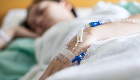 EsSalud: Inició 'marcha blanca' del Programa de Atención Prioritaria para pacientes oncológicos en 10 hospitales. (Foto: Shutterstock/Referencial)