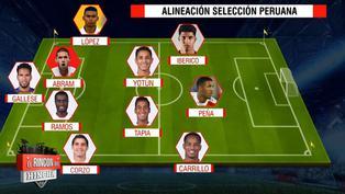 Selección Peruana: El posible once de Ricardo Gareca para enfrentar a Brasil