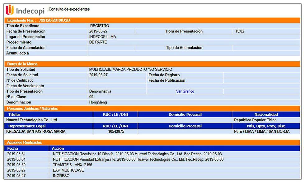 Huawei solicitó al Indecopi el registro de la marca HongMeng. (Fuente: Indecopi)