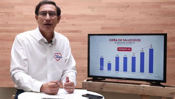 Martín Vizcarra dijo que se deben respetar las medidas dictadas por el Gobierno contra el coronavirus. (Facebook: Martín Vizcarra)