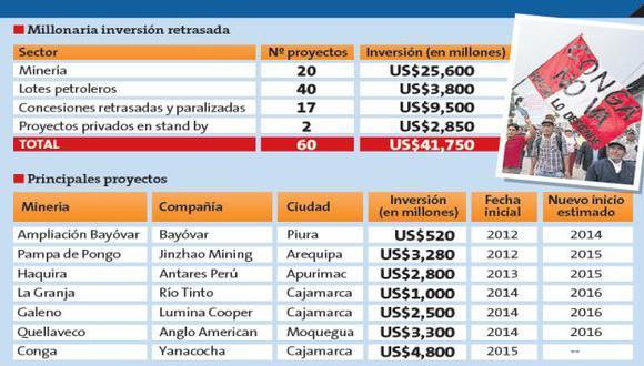 Fuente: Comexperú.
