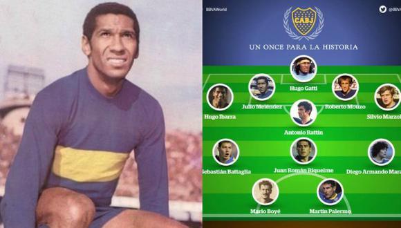 Julio Meléndez es recordado por su paso en Boca Juniors.