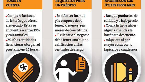 Recuerda, falta solo un mes y medio para que se inicien las clases. (Perú21)