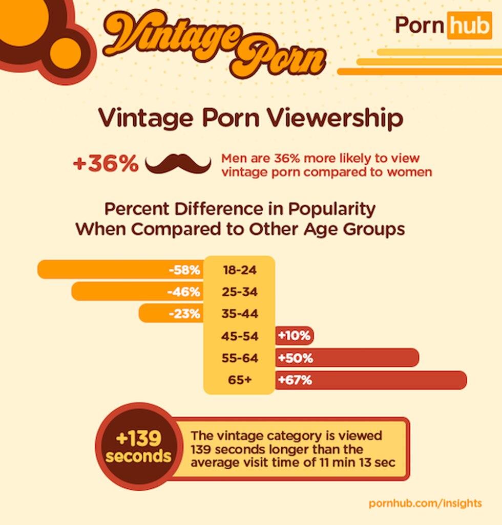 Paginas Seguras Porno 100 mayor fotos 10 paginas porno | feight