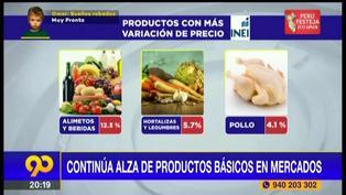 Continúan subiendo precios de productos básicos en los mercados