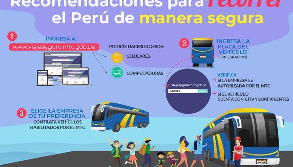 Ministerio de Transportes y Comunicaciones sugiere visitar su portal web.