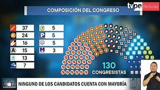 Perú: ¿Cómo estará conformado el Congreso de la República?