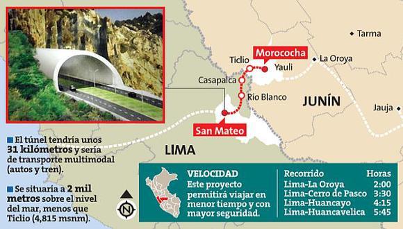 Estará a 2,000 metros sobre el nivel del mar. (Perú21)