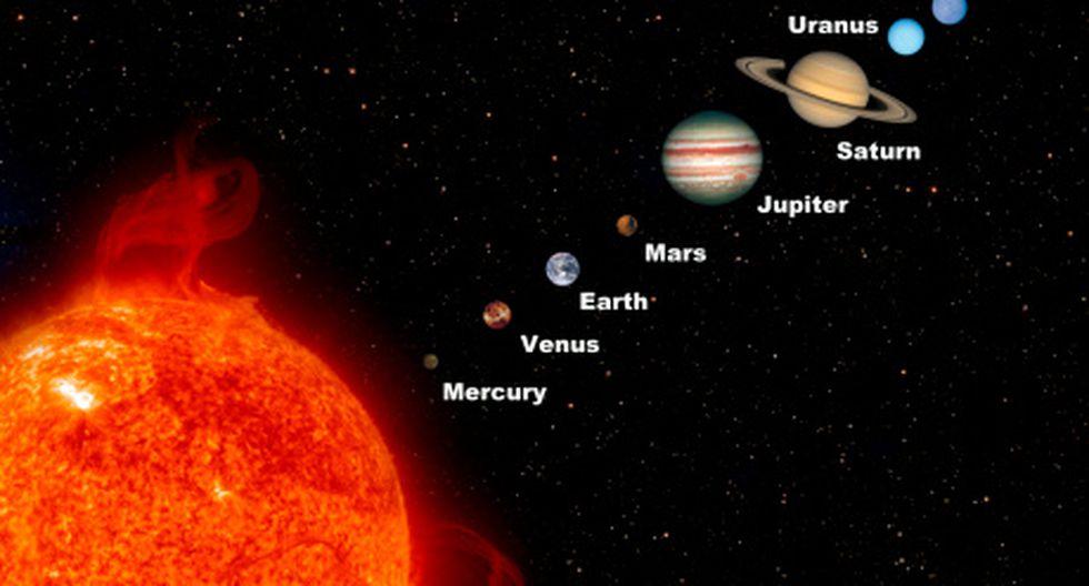 Sistema solar (Foto: Getty)