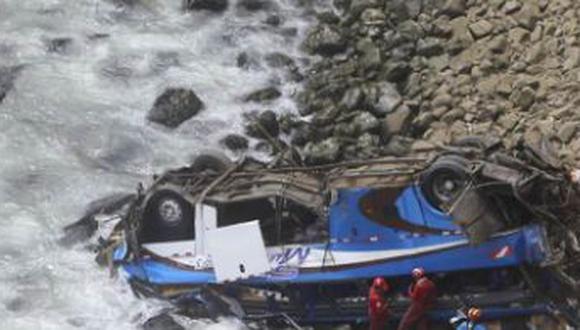Bus cayó a abismo en serpentín de Pasamayo. (Perú 21)