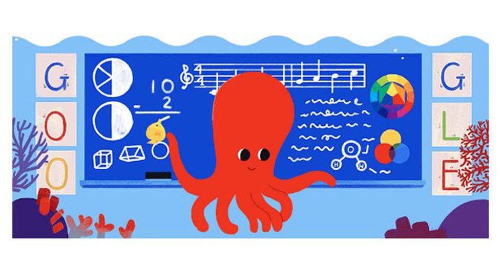 El concepto de un doodle de Google se ha vuelto mucho más complejo con los años. (Foto: Google)