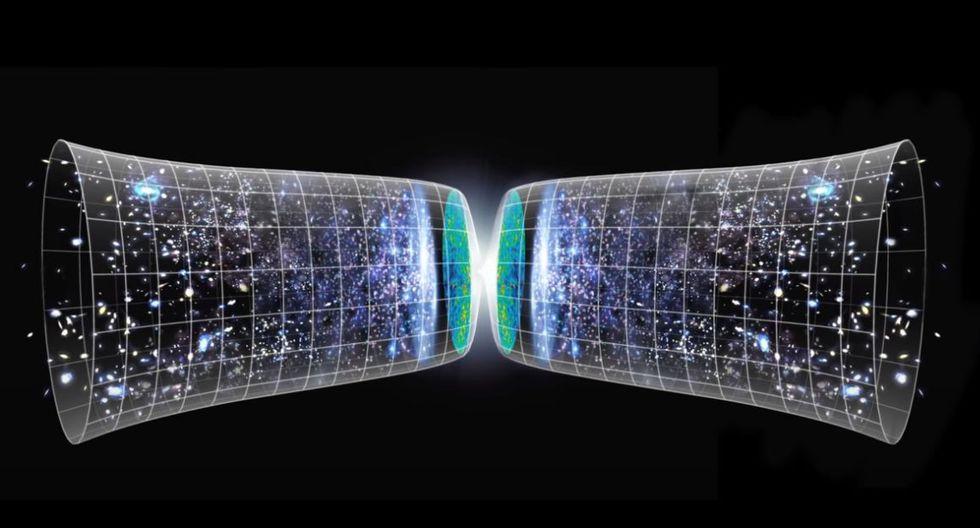 Universos espejo naciendo a partir del Big Bang