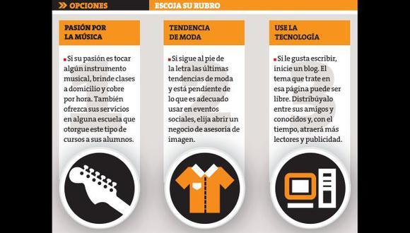 Es una idea que puede ser muy rentable. (Perú21)