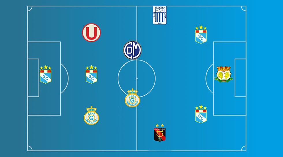 Jugadores de estos equipos conforman el once ideal según Opta. (Imagen: Opta)