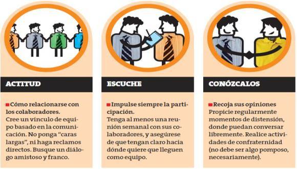 Empresa contenta tendrá clientes contentos. (Perú21)