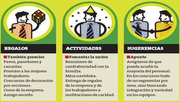 Trate de hacer una reunión alegre y divertida con todos sus empleados. (Perú21)