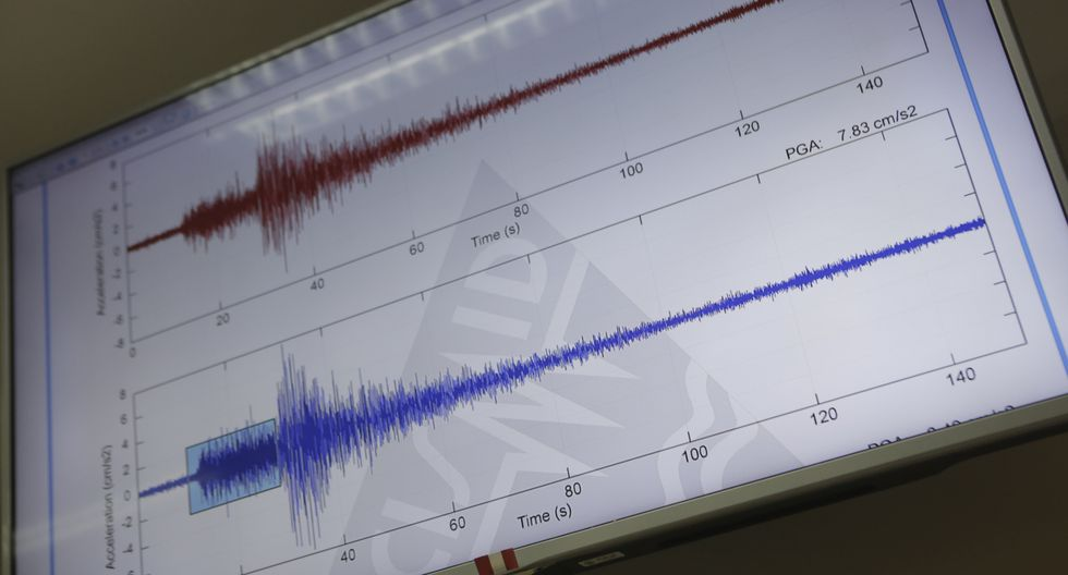 La mayoría de sismos se reportaron en enero. Ocurrieron 27 en eses mes.
