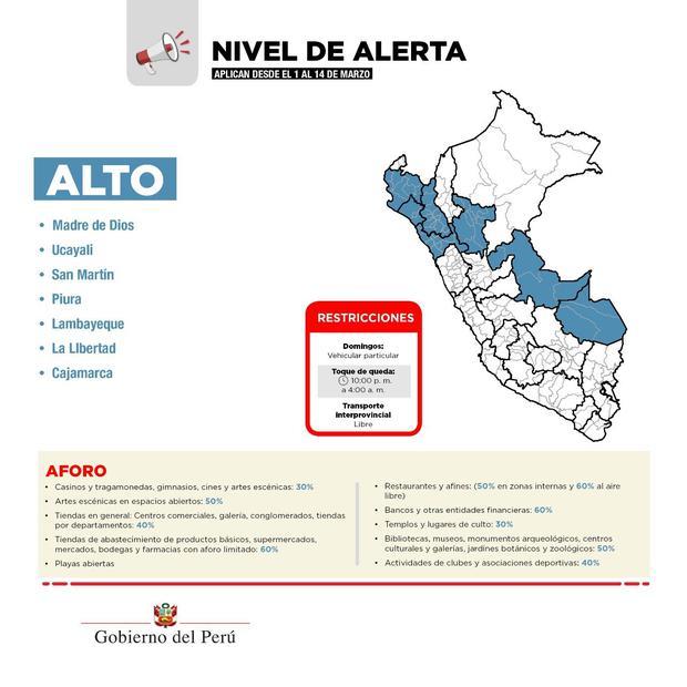 Restricciones para regiones en nivel de alerta alto.