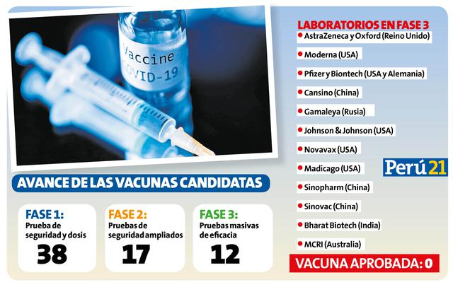 Promoting candidate vaccines.