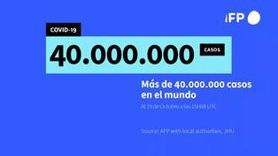 La COVID-19 supera los 40 millones de casos en el mundo