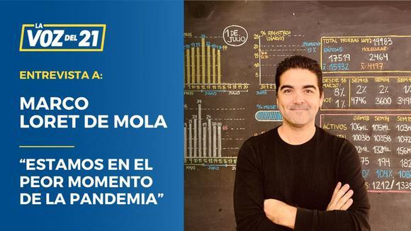 Marco Loret de Mola - Modlab