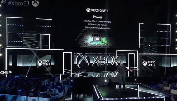 E3 2017: La 'Xbox One X' y todo lo que debes saber sobre la presentación de Microsoft en este resumen. (Captura)