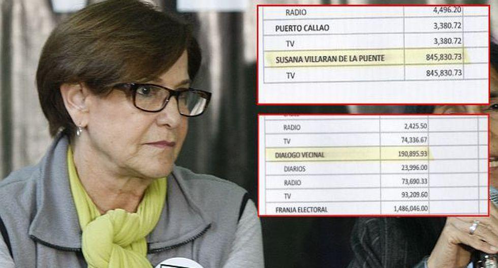 Denuncian que Villarán gastó más de US$1 millón en publicidad. (Mario Zapata)