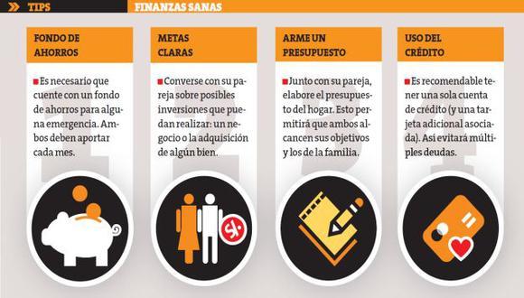 Es importante hablar de dinero desde que son enamorados. (Perú21)