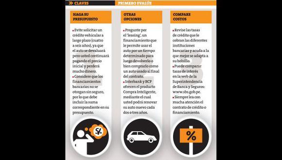 Hay mayor dinamismo de esta industria. (Perú21)