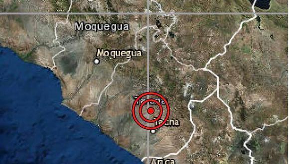 El epicentro fue a 25 km al norte de Alto De La Alianza, Tacna. (Foto: IGP)