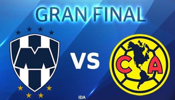 América vs. Monterrey: chocan por la final del ida del Apertura de Liga MX. (Foto: Liga MX)