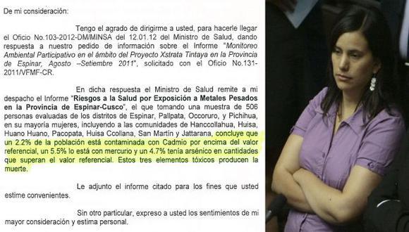 IRRESPONSABLE. Con este oficio, la congresista nacionalista desinformó y azuzó al pueblo de Espinar. (USI)