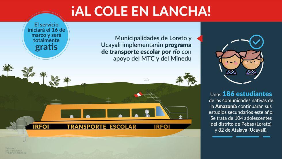 """Loreto y Ucayali: Lanzan programa """"Al cole en lancha"""" para transportar gratuitamente a escolares de comunidades nativas (Infografía MTC)"""
