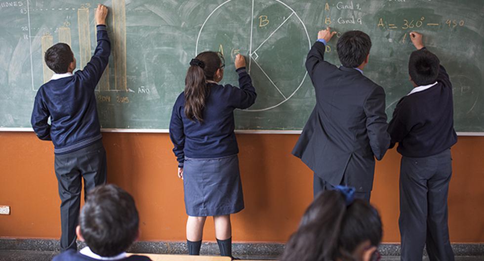 El Ministerio de Educación ya se alista para un eventual retorno a las aulas en 2021