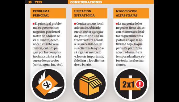 Sigue estos tres pasos para hacer crecer tu negocio. (Perú21)
