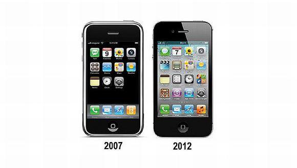 El iPhone, antes y ahora. (Internet)