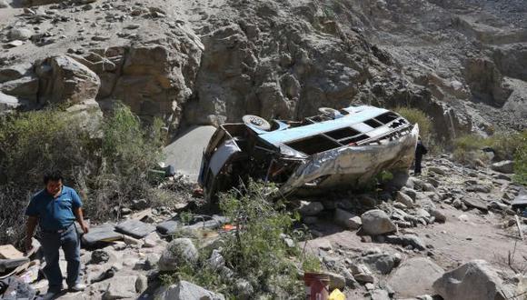 Hay unos 40 heridos por el accidente. (Referencial)
